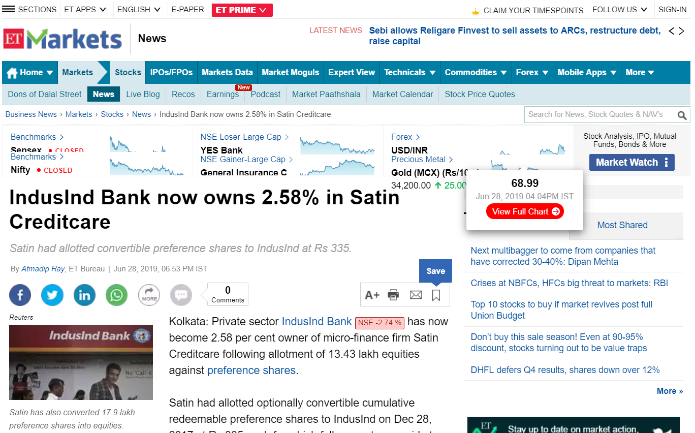 indusind-bank-now-owns-2.58-peacent-SCNL